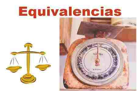 Tabla de equivalencias 4